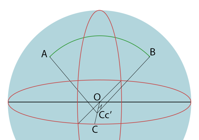 Arc points calculation in spherical coordinates for DMX Moving Head 2