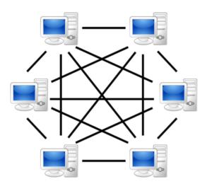 Pure WebRTC peer2peer video chat vs Vonage-Tokbox/Amazon Chime/Twilio 2