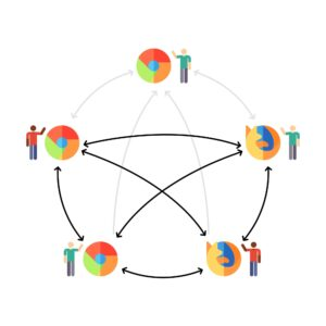 How many participants can we place in one WebRTC peer 2 peer room 2